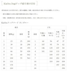 画像3: 最短賞味2021.6.23・キアオラ カンガルー 2.5kg 全年齢犬用ドライ グレインフリー ドッグフード KiaOra 正規品 kia20787 (3)