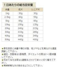 画像3: 最短賞味2022.4・ナチュラルハーベスト フレッシュターキー 1.59kg×4袋 穀物不使用ドッグフードNatural Harvest正規品nh06502s4 (3)