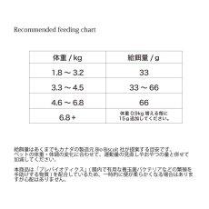 画像6: SALE/最短賞味2021.10・オーブンベークド 猫 ユリナリートラクト 100g全年齢猫用 尿管サポートOVEN-BAKED正規品obc00516 (6)