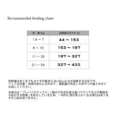 画像3: 最短賞味2022.1.19・オーブンベークド 犬 シニア&ウエイトマネージメント 小粒2.27kg高齢/肥満犬OVEN-BAKED正規品obd01866 (3)