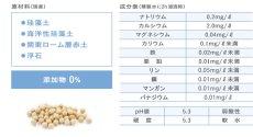 画像4: ROZAI ロザイボトル 珪藻土使用・天然ミネラル水 ro50185 (4)