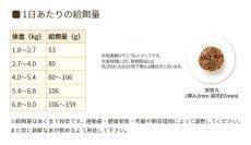 画像3: 最短賞味2020.11.12・ソリッドゴールド 成猫・肥満猫用 フィット アズア フィドル 2kg グレインフリー キャットフード Solid Gold 正規品 sgc63106 (3)