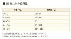 画像3: 最短賞味2022.4.15・ソリッドゴールド 猫 インドアキャット 1kg ドライ グレインフリー キャットフードSolid Gold正規品sgc63120 (3)